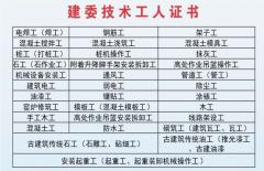 2021重庆重庆周边建筑焊工报名条件是什么,江津区安全员考试啦